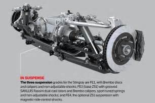 c6 corvette change 2014 chevrolet corvette stingray z51 test motor trend