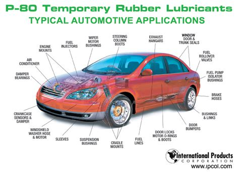 automotive assembly applications p  temporary rubber