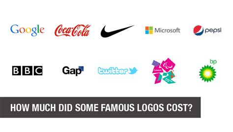 How Much Did Some Famous Logos Cost?