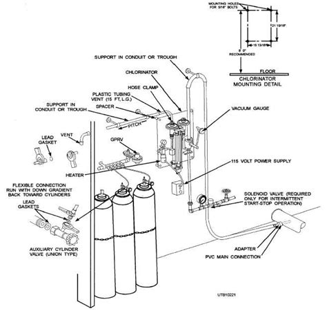 chlorine gas exhaust fans location of equipment 14265 263