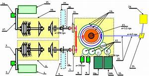Schematic Diagram Of The Driving Unit For Mi