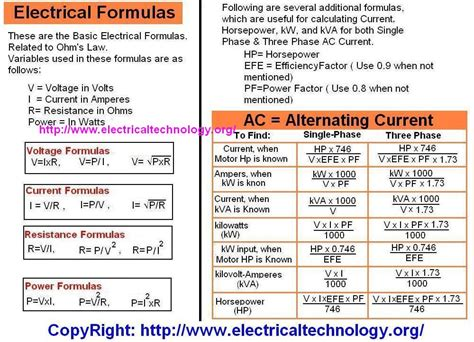 Electrical Formulas Circuits Single