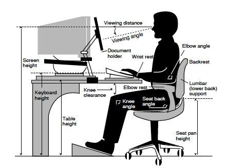 best way to sit at desk 104 best images about posture information on pinterest