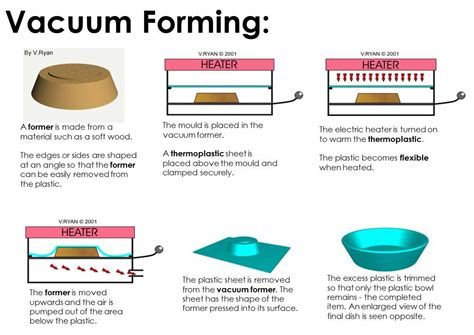 Gcse_graphics_packaging