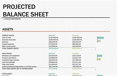projected balance sheet projected balance sheet template