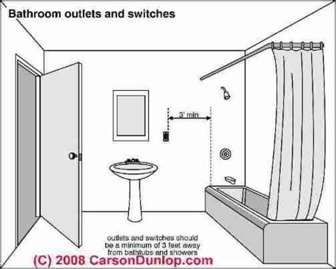 proper eletrical outlet location in bathrooms c carson