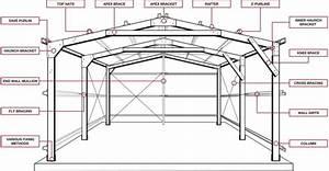 Steel Portal Frame Building Kits