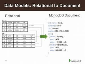 embedded vs relational document models in mongodb rohan With embedded documents mongodb