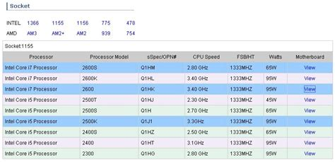 intel sandy bridge cpus surface  biostar cpu support list