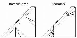 Kosten Dachfenster Einbauen : dachfenster einbauen innenverkleidung ~ Jslefanu.com Haus und Dekorationen