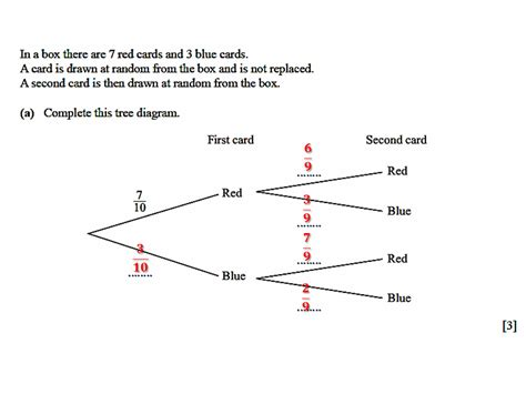 Probability Tree Diagram  Igcse At Mathematics Realm
