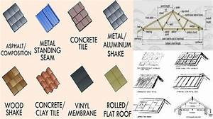 A  Roof Is Constructed With Different Types Of Roofing