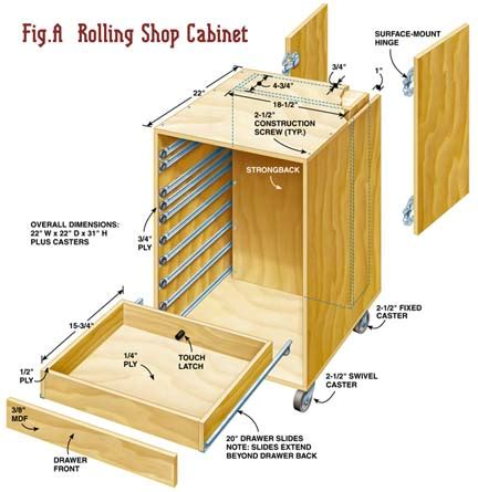 woodworking projects   american woodworker