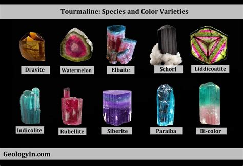tourmaline species and color varieties