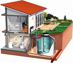 Gewächshaus Bewässerung Mit Regenwasser : arnscheidt sanit r und heizungs gmbh regen und brunnenwassernutzung ~ Watch28wear.com Haus und Dekorationen