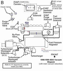 Taboo Speed Shop Vacuum Diagram And Removal For 1g And 2g