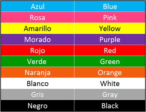 Lista De Color En Espanol Es Pictures To Pin On Pinterest