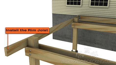 Deck Joist Attachment by How To Attach Joists Joists Tigerwood Decking