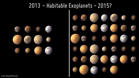 About 40 potentially habitable worlds by the end of 2015 ...