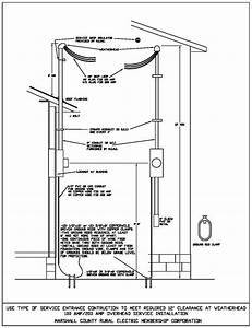 Meter Base Installation Guides