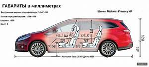Dimension Ford Focus 3 : ford focus wagon dimensions the wagon ~ Medecine-chirurgie-esthetiques.com Avis de Voitures