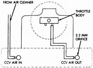 repair guides emission controls crankcase With standardr jeep cherokee 1984 ported vacuum switch