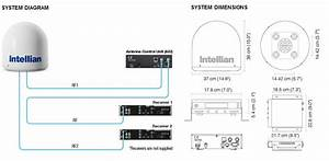 Intellian I2 Us System   Dish   Bell Mim  With Rg6 1m Cable    Rg6 Cable 15m  B3