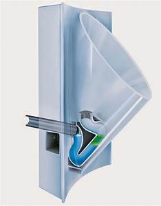 Buyer U0026 39 S Guide To Urinals