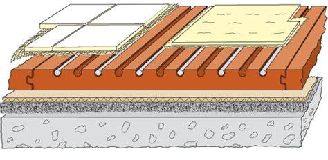 trockenbau fußbodenheizung aufbau fu 223 bodenheizung lithotherm f 252 r holzb 246 den dielen parkett wohnart stuttgart