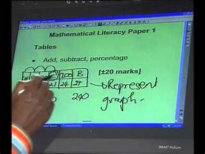 Overview Of Mathematical Literacy Paper 1  U0026 2  English
