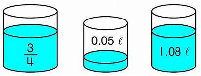 Volume Liquid Clipart Beaker Cliparts Bikar Air