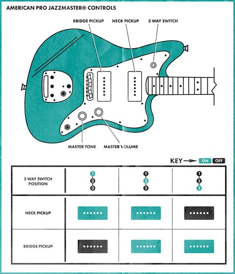 Jazzmaster Wiring Diagram Wellread