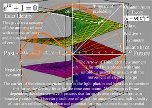 Quantum Art And Poetry  The So Called Observer Effect Explained  Question And Answers On Quantum