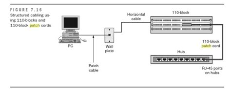 Sample Data Installationsfiber Optic Components
