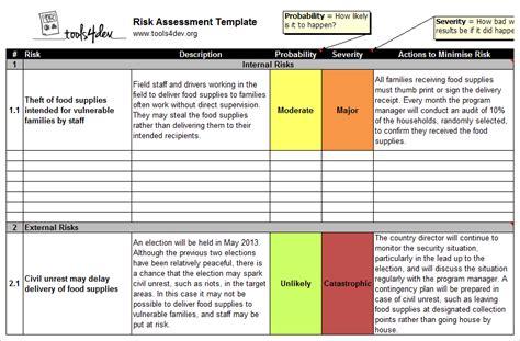 risk assessment template risk assessment template cyberuse