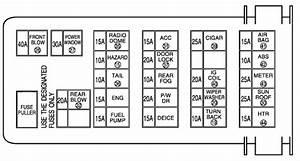 2006 Suzuki Grand Vitara Fuse Box Diagram
