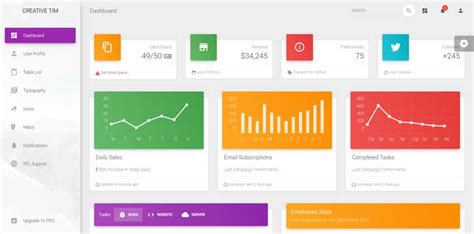 20 Free Bootstrap Admin & Dashboard Templates For 2019