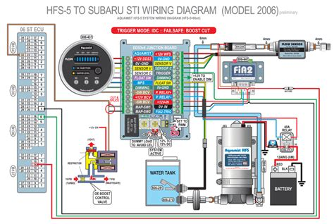 Aquamist Hfs Methanol Kit Failsafe Subaru Impreza Wrx