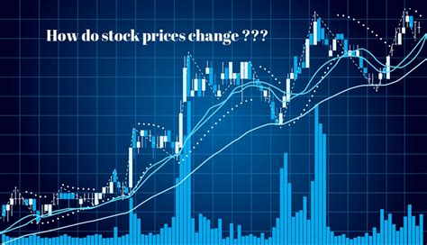 stock prices change ourstockpick
