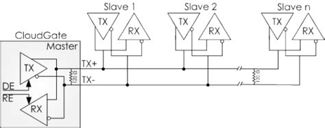 rs485 wiring harness 20 wiring diagram images wiring