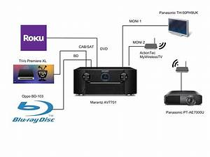 Home Theater Upgrade  Part 2  Fixing Hdmi  U00ab Morris  U0026quot Mojo