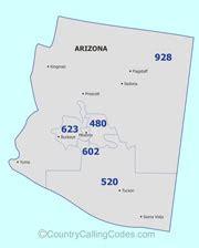 united states phone country code arizona united states area code and arizona united states