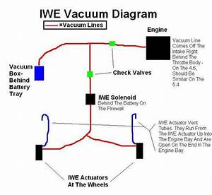 I Have 2005 F150 Fx4 I Need A Vacum Hose Diagram For It And Can Not Find One