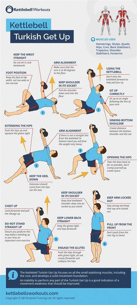 turkish kettlebell steps guide exercise stability exercises core mobility workouts ultimate benefits workout ups kettlebellsworkouts joint plus body important swings