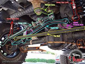 Front Suspension Basics 101 - Naxja Forums