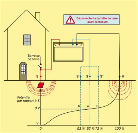 comment mesurer une prise de terre