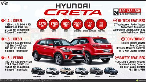 Yamaha Boat Engine Price In Kerala by Hyundai Creta The Suv