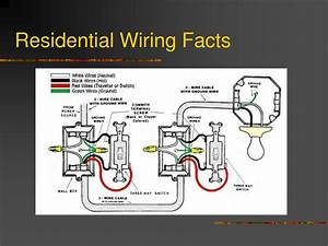 Electrical Wiring Diagrams For Homes : 4 best images of residential wiring diagrams house ~ A.2002-acura-tl-radio.info Haus und Dekorationen