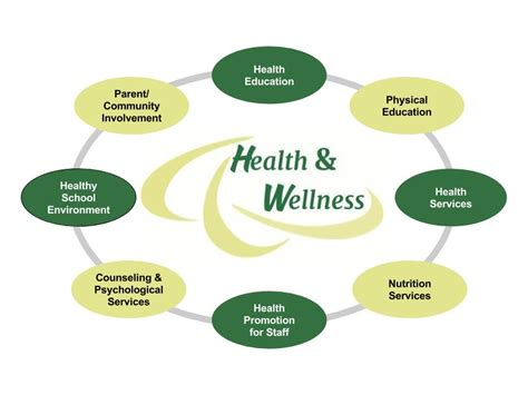 Health & Wellness Advisory Council  Mansfield Public School. Credit Card Payment Services. Yummy Chocolate Chip Cookies Recipe. Phd Epidemiology Programs Buy Stocks For Free. Job Posting Application Tax Allowances 0 Or 1. Wholesale Custom Flash Drives. Consumer Attorneys Of Los Angeles. Research Marketing Companies List Of Dairy. Pre Approved Student Loans Free Website Stuff