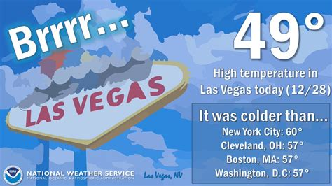 vegas weather february iammrfoster victoria says